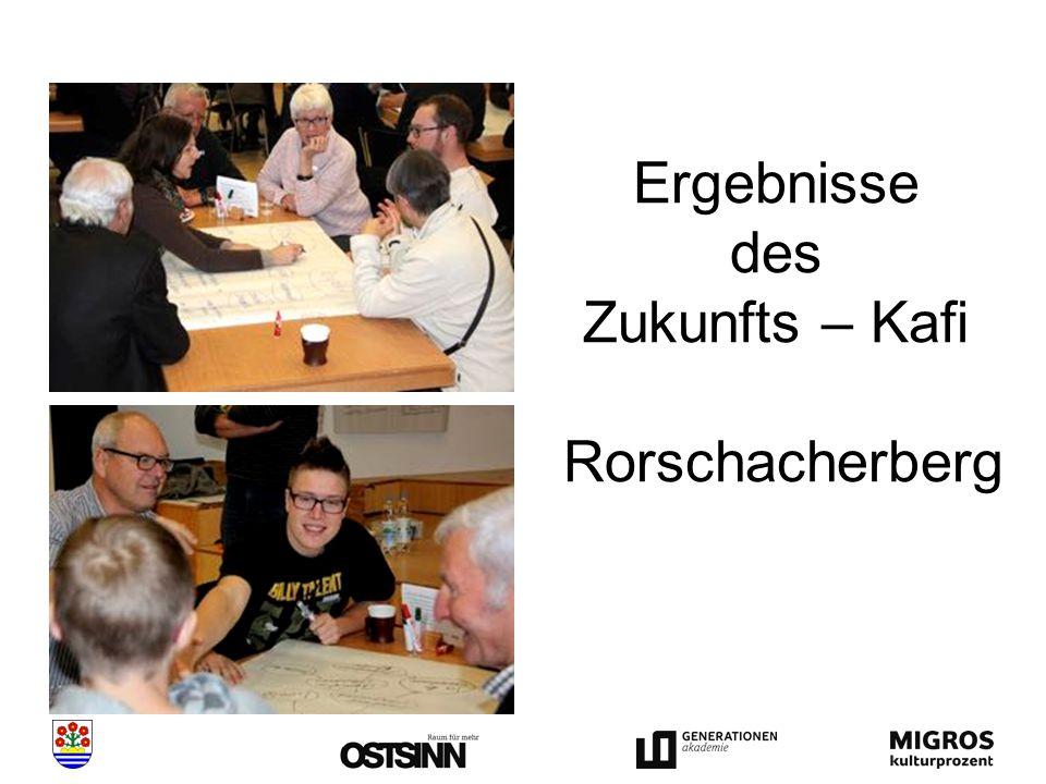 Ergebnisse des Zukunfts – Kafi Rorschacherberg