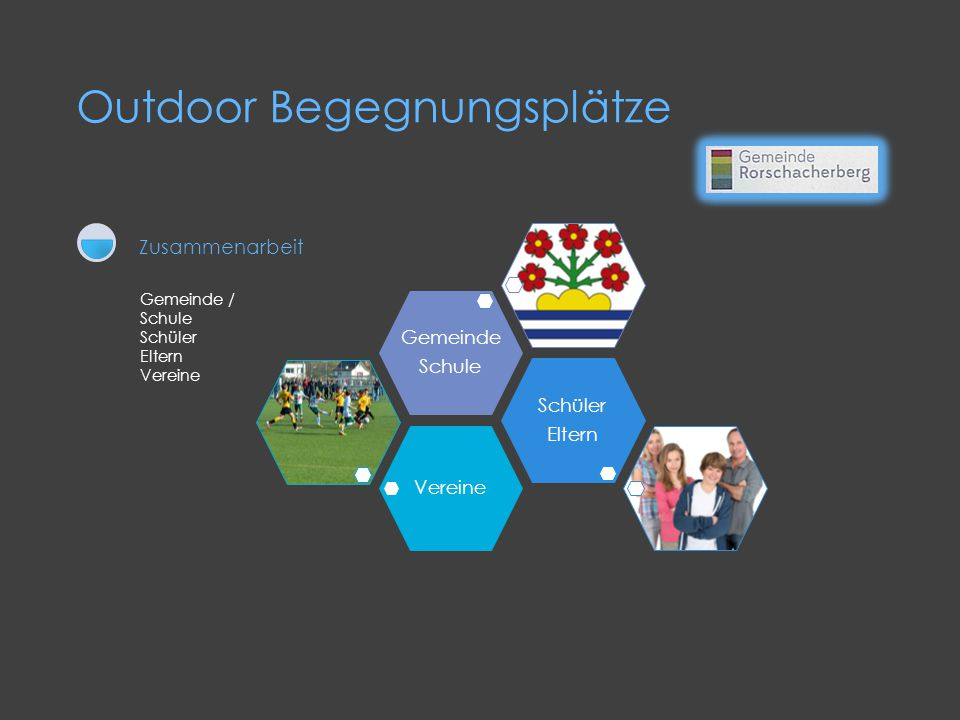 Outdoor Begegnungsplätze Gemeinde / Schule Schüler Eltern Vereine Zusammenarbeit