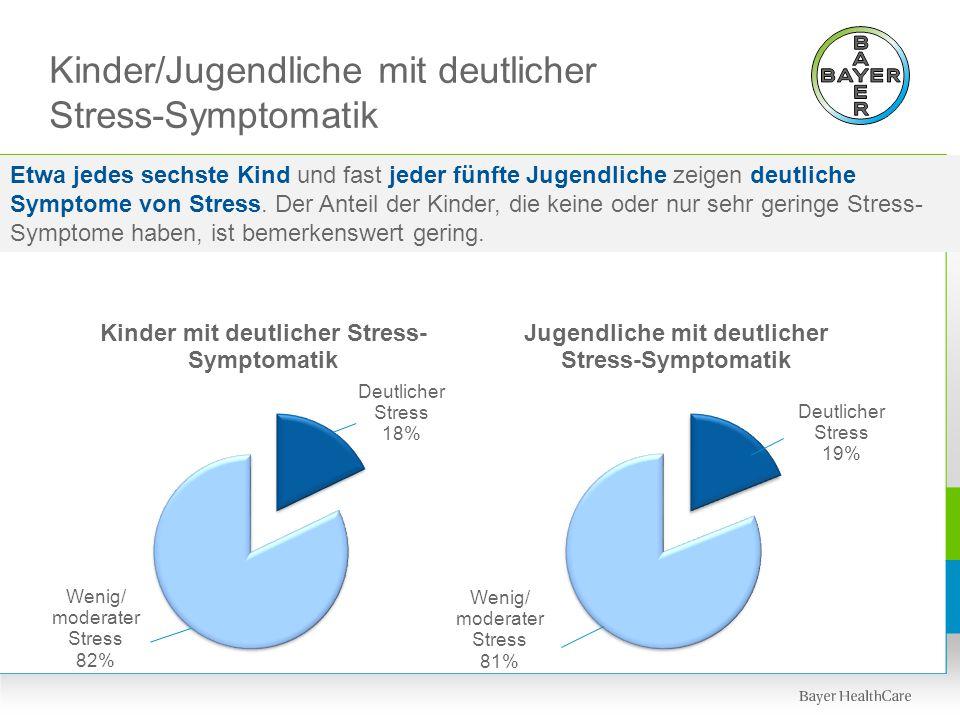 Kinder/Jugendliche mit deutlicher Stress-Symptomatik Etwa jedes sechste Kind und fast jeder fünfte Jugendliche zeigen deutliche Symptome von Stress. D