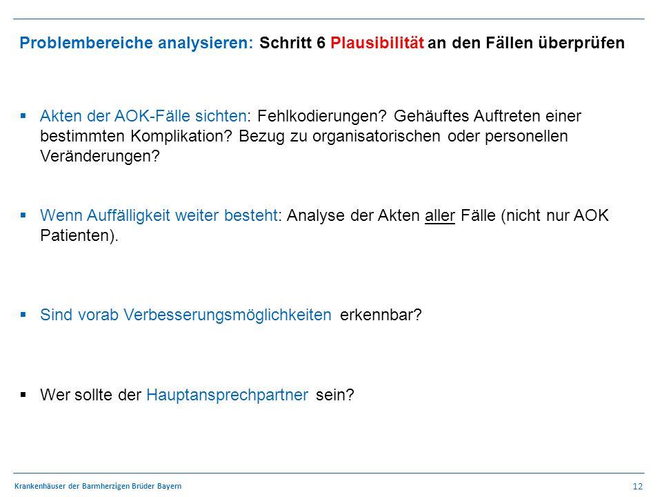 12 Krankenhäuser der Barmherzigen Brüder Bayern  Akten der AOK-Fälle sichten: Fehlkodierungen.