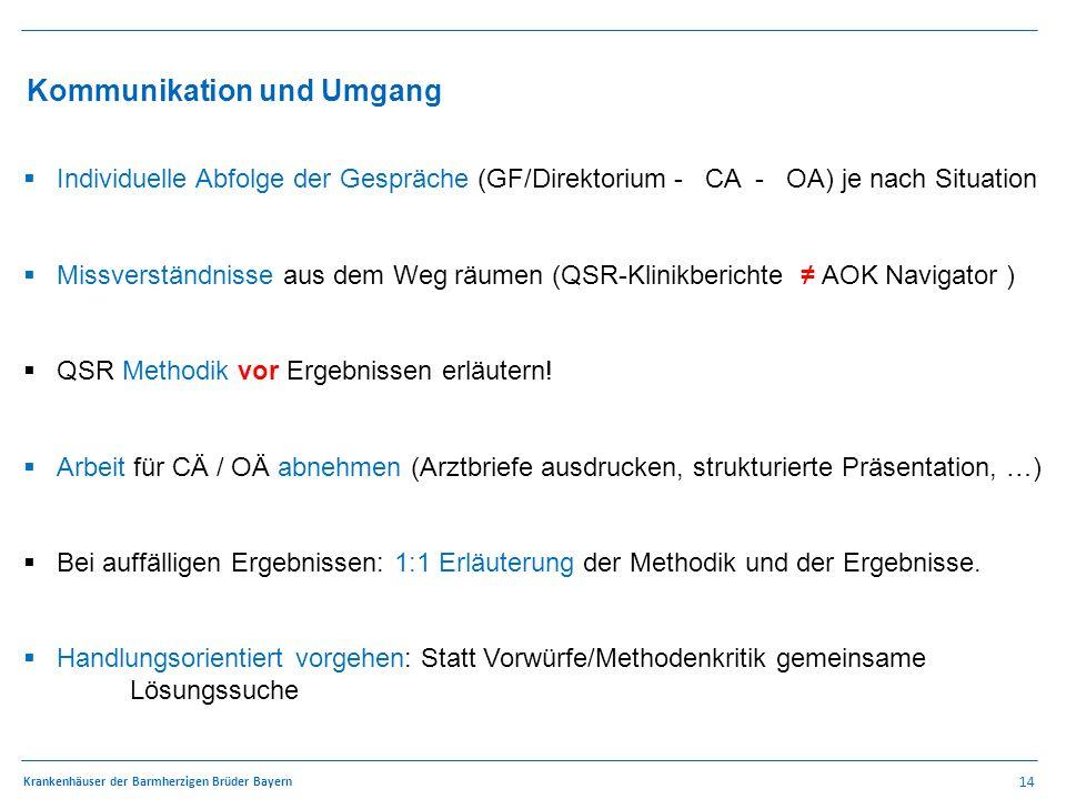 14 Krankenhäuser der Barmherzigen Brüder Bayern QSR – Methodik Kommunikation und Umgang  Individuelle Abfolge der Gespräche (GF/Direktorium - CA - OA) je nach Situation  Missverständnisse aus dem Weg räumen (QSR-Klinikberichte ≠ AOK Navigator )  QSR Methodik vor Ergebnissen erläutern.