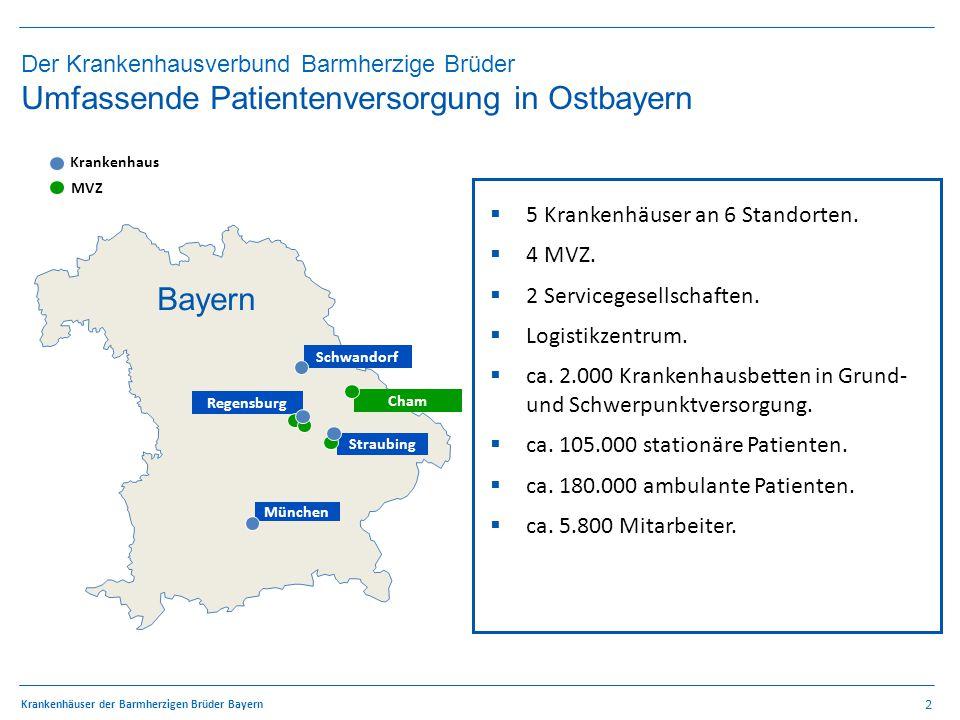 2 Krankenhäuser der Barmherzigen Brüder Bayern Der Krankenhausverbund Barmherzige Brüder Umfassende Patientenversorgung in Ostbayern Regensburg Straubing München Schwandorf  5 Krankenhäuser an 6 Standorten.