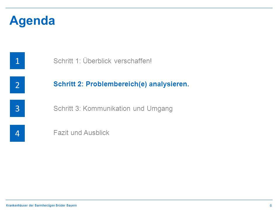 6 Krankenhäuser der Barmherzigen Brüder Bayern Agenda 1 4 3 2 QSR – Methodik 1 4 3 2 Schritt 2: Problembereich(e) analysieren.