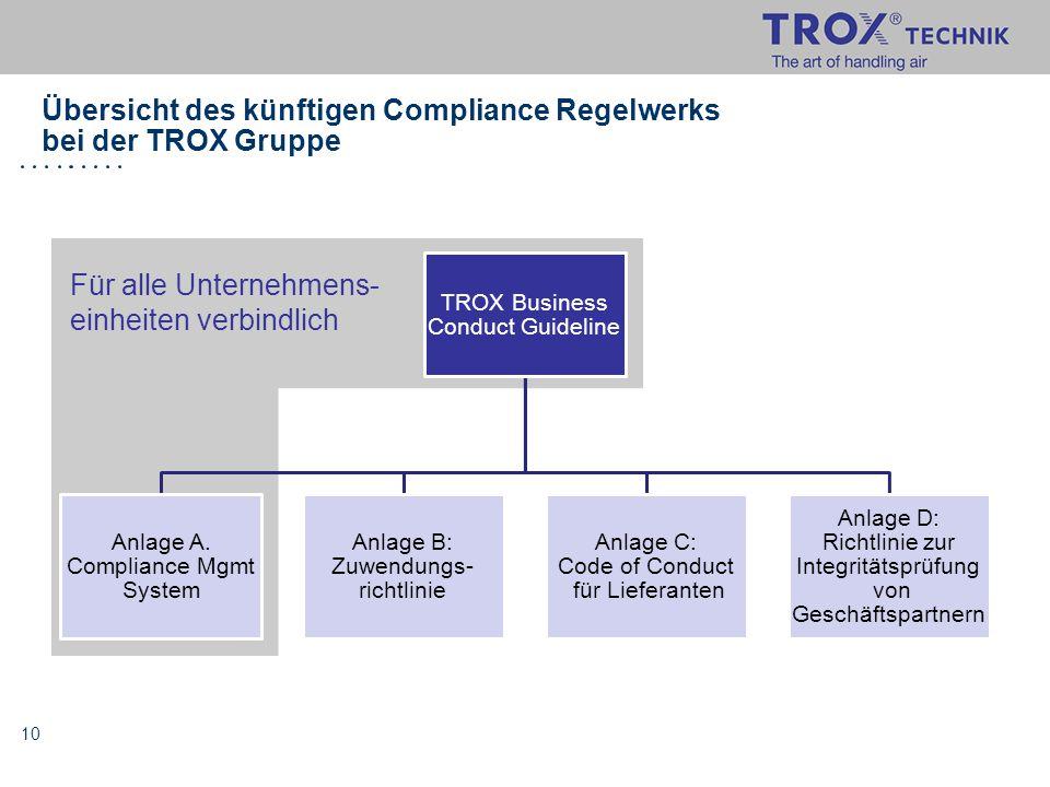 10 Übersicht des künftigen Compliance Regelwerks bei der TROX Gruppe TROX Business Conduct Guideline Anlage A. Compliance Mgmt System Anlage B: Zuwend