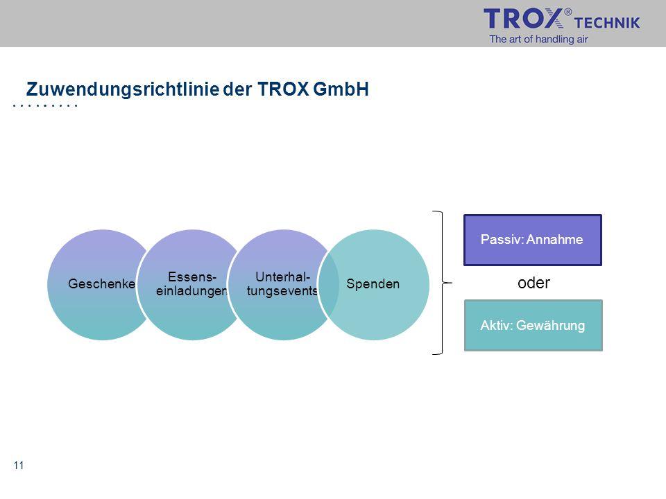 11 Zuwendungsrichtlinie der TROX GmbH Geschenke Essens- einladungen Unterhal- tungsevents Spenden Passiv: Annahme Aktiv: Gewährung oder