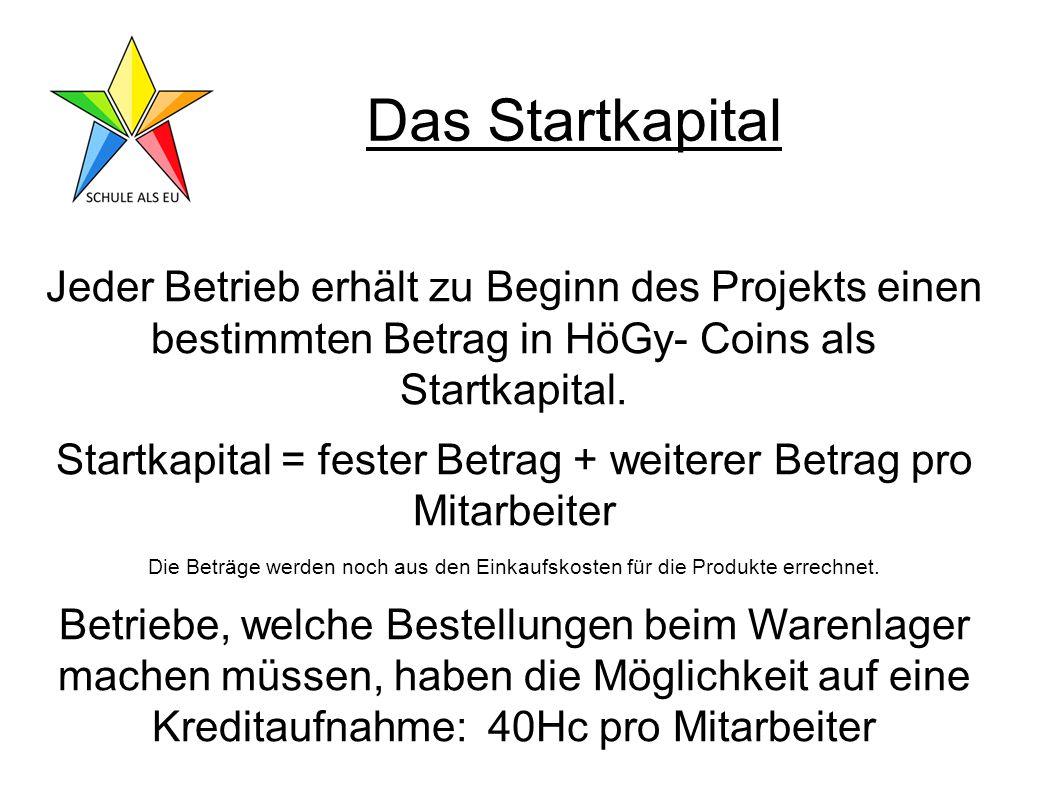 Das Startkapital Jeder Betrieb erhält zu Beginn des Projekts einen bestimmten Betrag in HöGy- Coins als Startkapital.