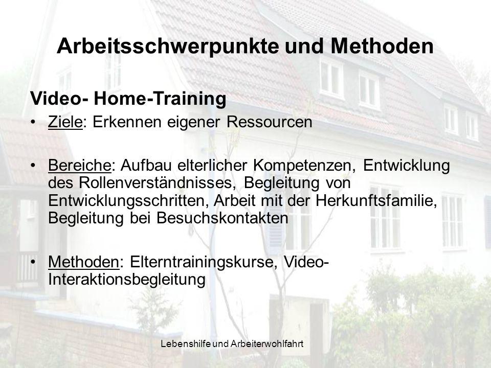 Arbeitsschwerpunkte und Methoden Video- Home-Training Ziele: Erkennen eigener Ressourcen Bereiche: Aufbau elterlicher Kompetenzen, Entwicklung des Rol