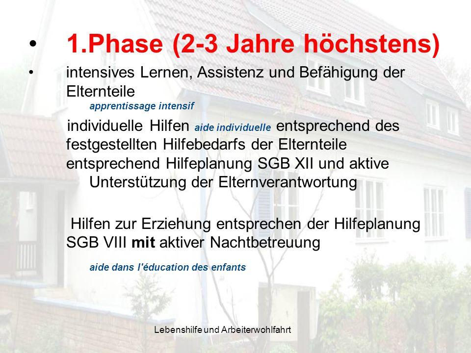 1.Phase (2-3 Jahre höchstens) intensives Lernen, Assistenz und Befähigung der Elternteile apprentissage intensif individuelle Hilfen aide individuelle