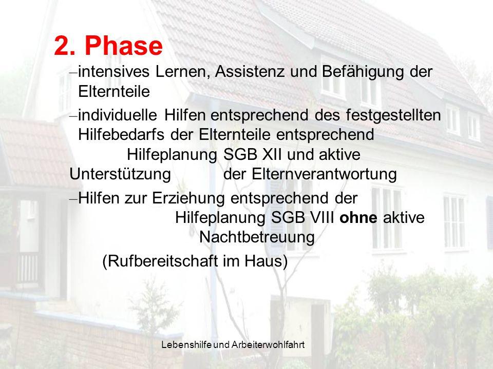 2. Phase – intensives Lernen, Assistenz und Befähigung der Elternteile – individuelle Hilfen entsprechend des festgestellten Hilfebedarfs der Elternte