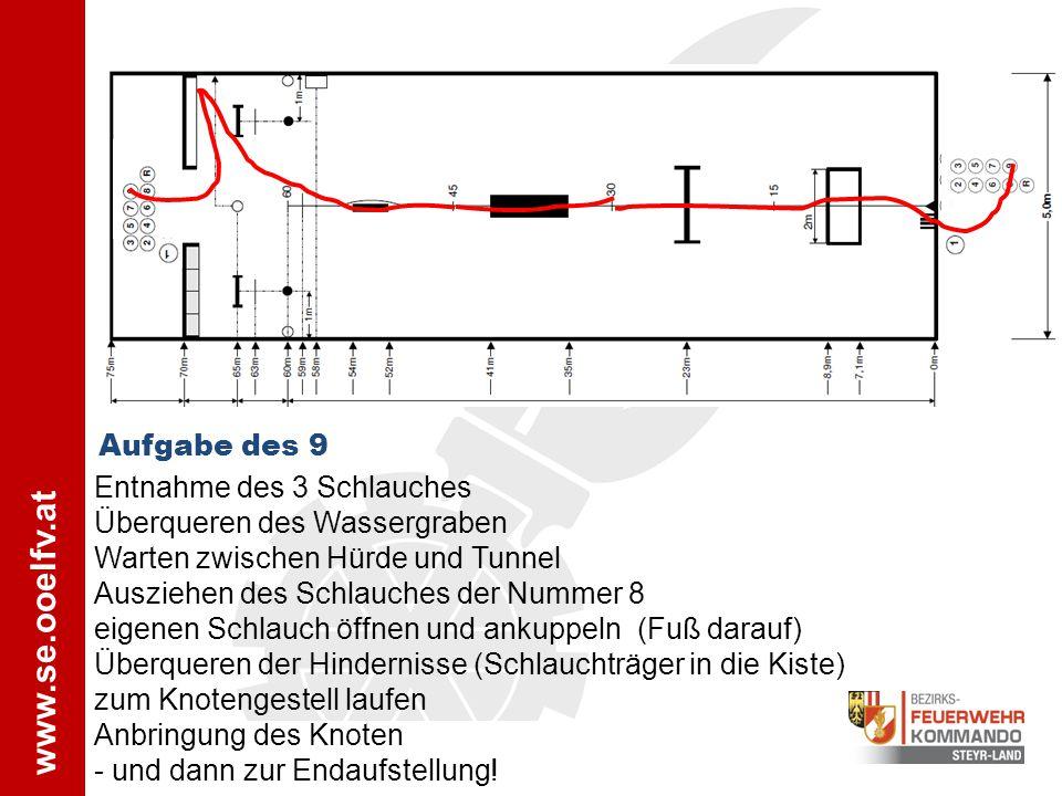 Aufgabe des 9 Entnahme des 3 Schlauches Überqueren des Wassergraben Warten zwischen Hürde und Tunnel Ausziehen des Schlauches der Nummer 8 eigenen Sch