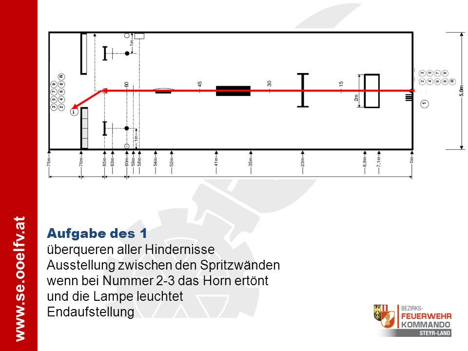 www.se.ooelfv.at Aufgabe des 1 überqueren aller Hindernisse Ausstellung zwischen den Spritzwänden wenn bei Nummer 2-3 das Horn ertönt und die Lampe le