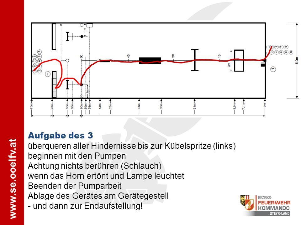 Aufgabe des 3 überqueren aller Hindernisse bis zur Kübelspritze (links) beginnen mit den Pumpen Achtung nichts berühren (Schlauch) wenn das Horn ertön