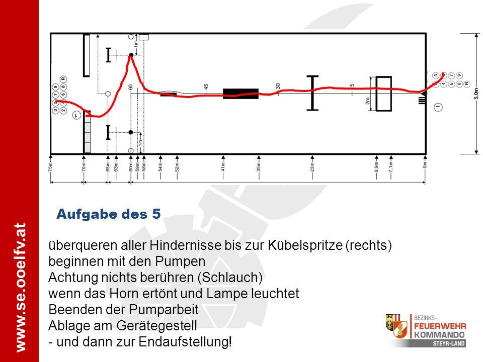 Aufgabe des 5 überqueren aller Hindernisse bis zur Kübelspritze (rechts) beginnen mit den Pumpen Achtung nichts berühren (Schlauch) wenn das Horn ertö
