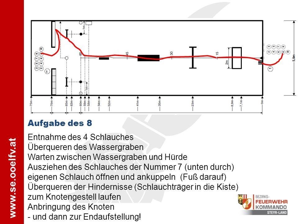 Aufgabe des 8 Entnahme des 4 Schlauches Überqueren des Wassergraben Warten zwischen Wassergraben und Hürde Ausziehen des Schlauches der Nummer 7 (unte