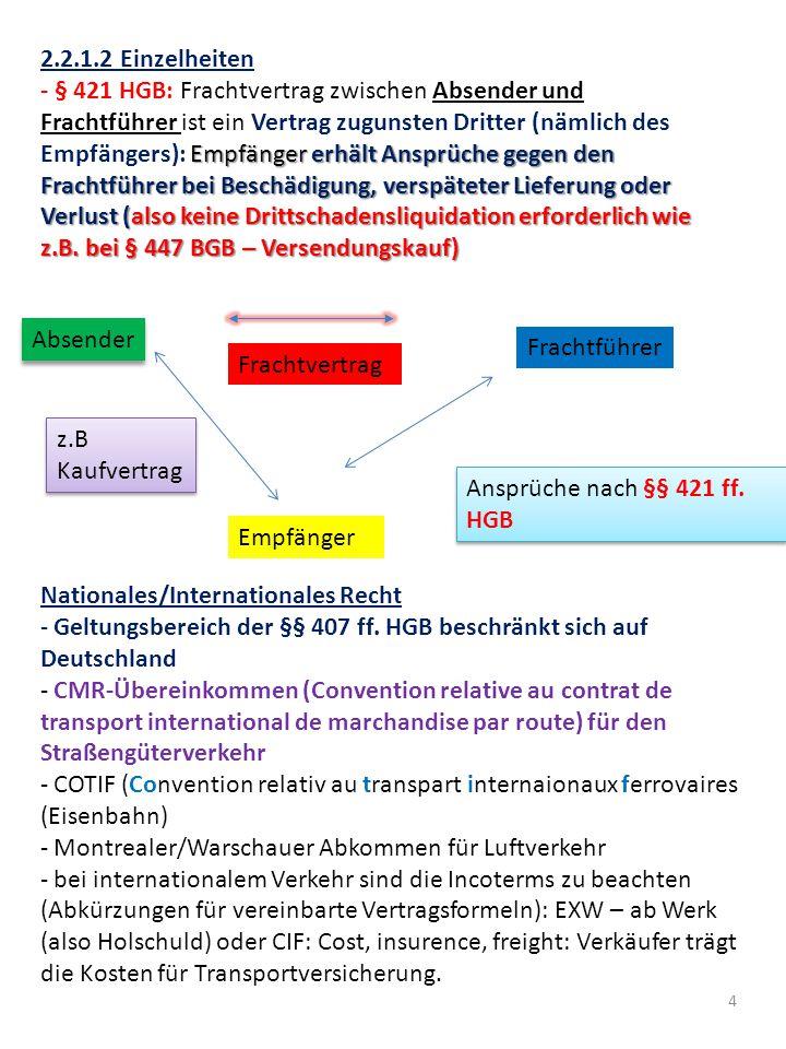 5 2.2.1.3 Haftung des Frachtführers: § 425 – 427 HGB - Verschuldensunabhängig - Haftungsbefreiung: wenn Schäden/Verzögerung/Verlust nicht zu vermeiden waren.