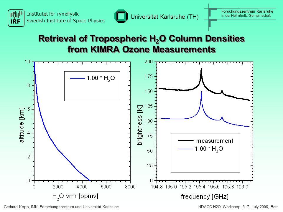 Gerhard Kopp, IMK, Forschungszentrum und Universität Karlsruhe NDACC-H2O Workshop, 5.-7.