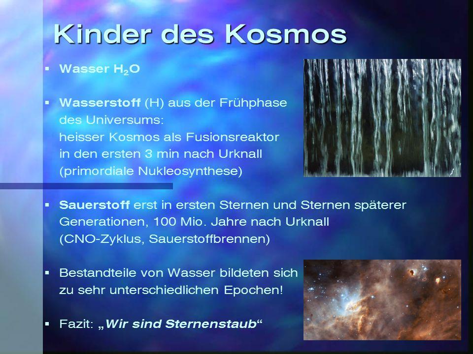 Hypernova Hypernova-Kandidat: Superstern  Carinae hochenergetischer Strahlenblitz 100 bis 150 M  Gamma Ray Burst (GRB): Röntgen- und optisches Nachleuchten HST 1996 BeppoSAX HST 03-04 1997