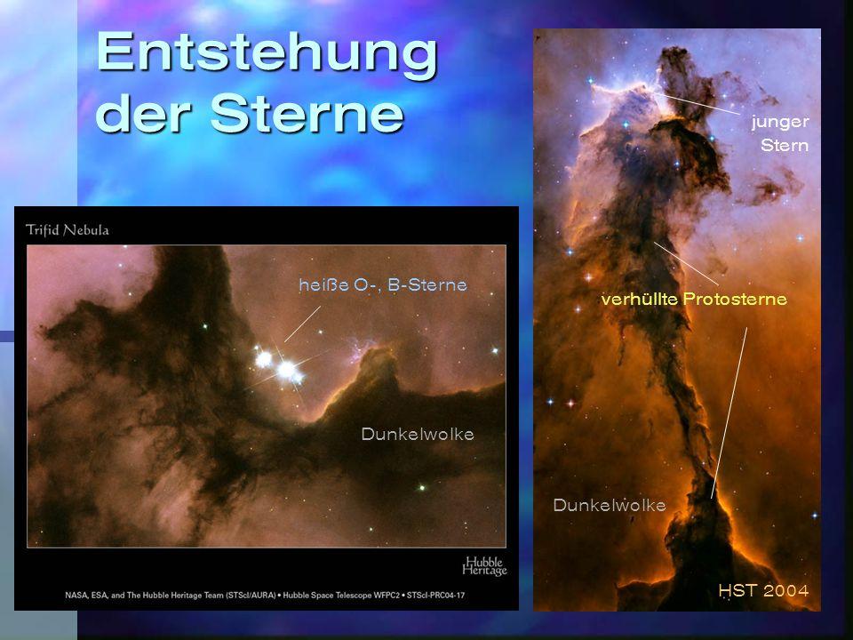 Das dunkle Herz unserer Heimatgalaxie - Sgr A* kompakte Radioquelle, Sterne umkreisen den Turbulenzschwarzen Schlund VLA 1983 kinematische Nachweismethode (kinesis, grch.: Bewegung) NIR, NTT/VLT 6 cm