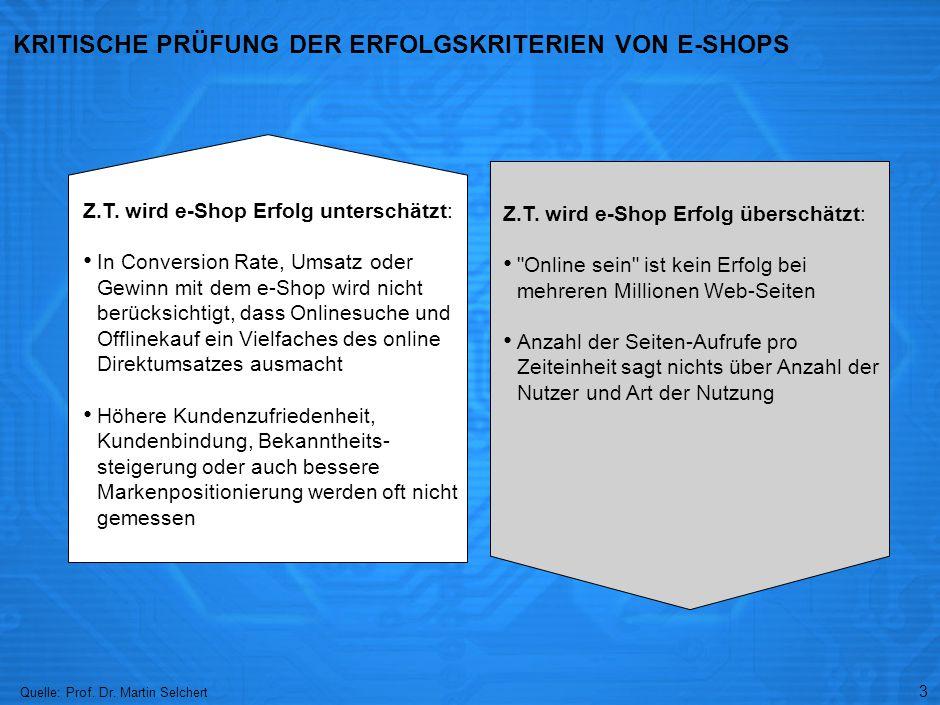 3 KRITISCHE PRÜFUNG DER ERFOLGSKRITERIEN VON E-SHOPS Quelle:Prof. Dr. Martin Selchert Z.T. wird e-Shop Erfolg unterschätzt: In Conversion Rate, Umsatz