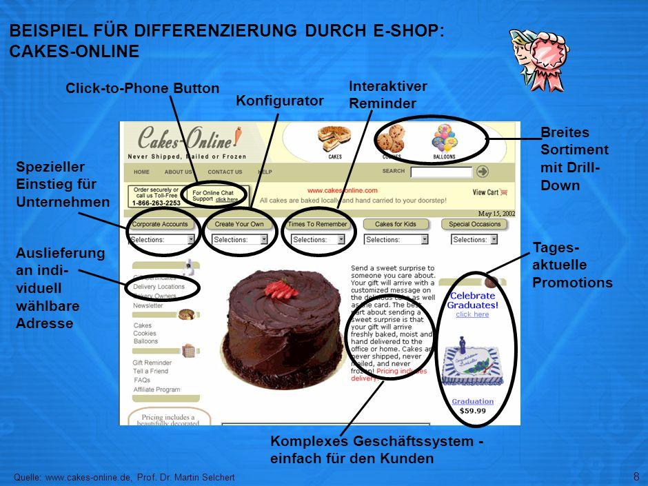 8 BEISPIEL FÜR DIFFERENZIERUNG DURCH E-SHOP: CAKES-ONLINE Quelle:www.cakes-online.de, Prof. Dr. Martin Selchert Interaktiver Reminder Spezieller Einst