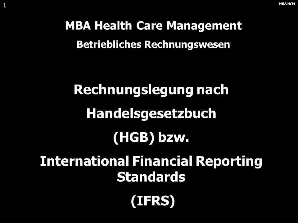 MBA HCM 21 Gliederung und Ausweis Erfolgsrechung IFRS (1.75) GesamtkostenverfahrenUmsatzkostenverfahren + Erlöse +/- Bestandsveränderungen -Roh-, Hilfs- Betriebsstoffe -Personalaufwand -Planmässige AfA -Sonst.