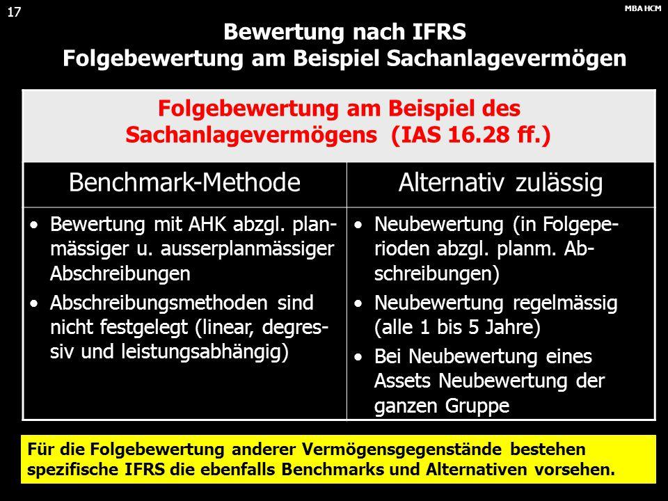 MBA HCM 16 Bewertung nach IFRS Beispiel zu Herstellungskosten (nach IFRS bzw. HGB) Herstellungskosten (in T€)........ nach IFRS........nach HGB minima