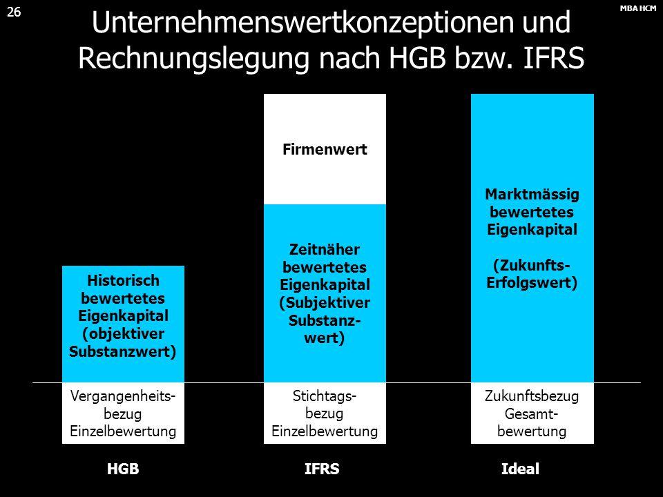 MBA HCM 25 Mögliche Aktionsfelder der Bilanzpolitik nach IFRS Formelle bilanzpolitische Instrumente Gliederungs- und Ausweiswahlrechte Festlegung der
