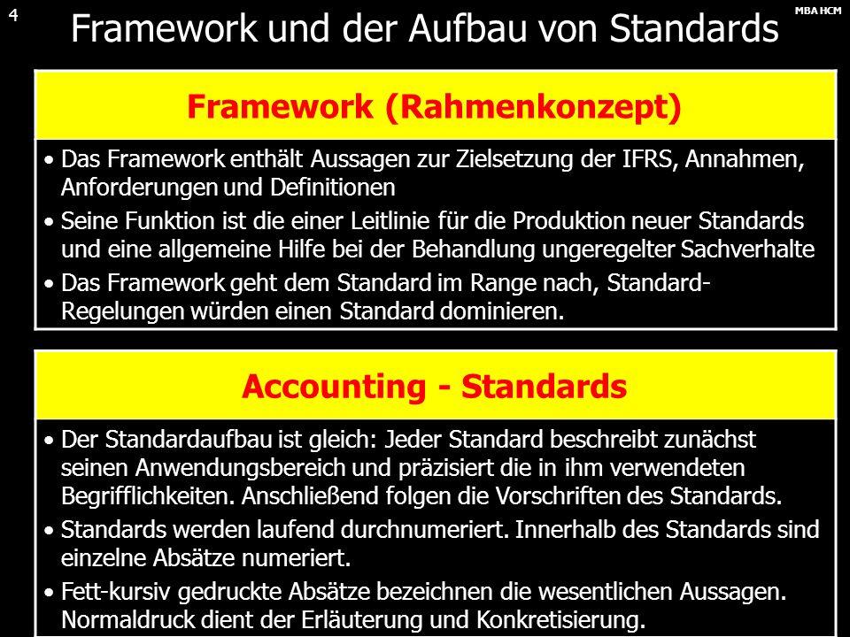 MBA HCM 4 Framework und der Aufbau von Standards Framework (Rahmenkonzept) Das Framework enthält Aussagen zur Zielsetzung der IFRS, Annahmen, Anforderungen und Definitionen Seine Funktion ist die einer Leitlinie für die Produktion neuer Standards und eine allgemeine Hilfe bei der Behandlung ungeregelter Sachverhalte Das Framework geht dem Standard im Range nach, Standard- Regelungen würden einen Standard dominieren.