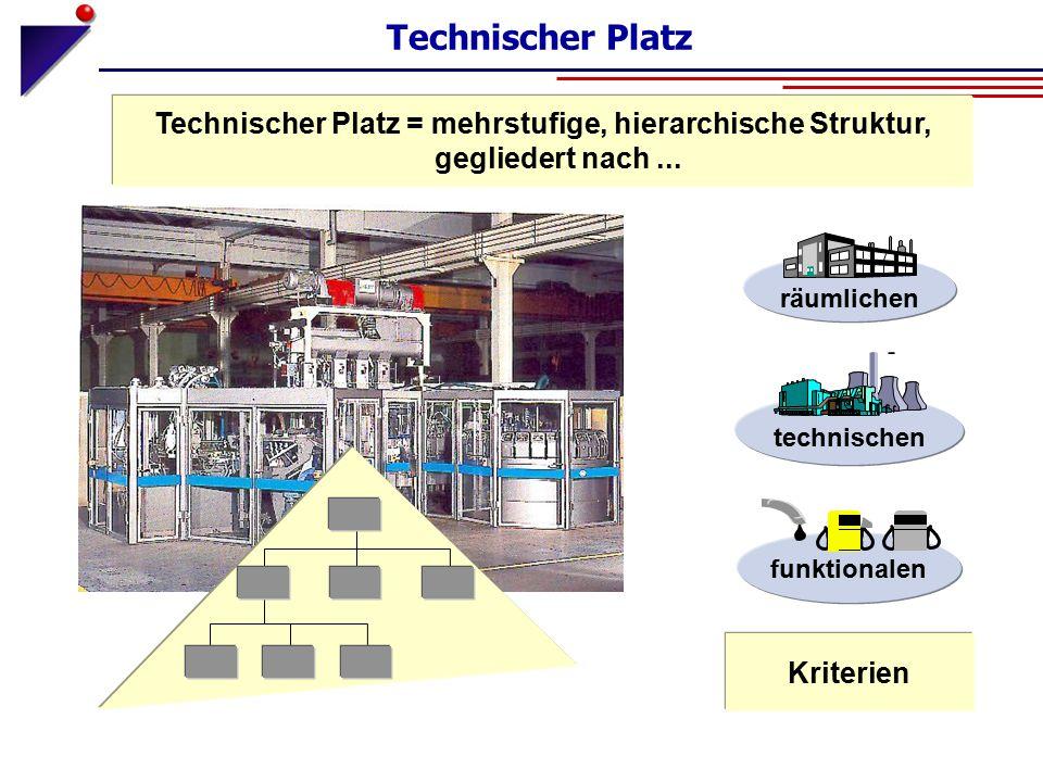 technischen funktionalen räumlichen Technischer Platz = mehrstufige, hierarchische Struktur, gegliedert nach... Kriterien Technischer Platz