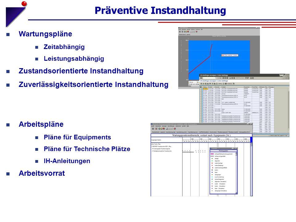 Wartungspläne Zeitabhängig Leistungsabhängig Zustandsorientierte Instandhaltung Zuverlässigkeitsorientierte Instandhaltung Arbeitspläne Pläne für Equi