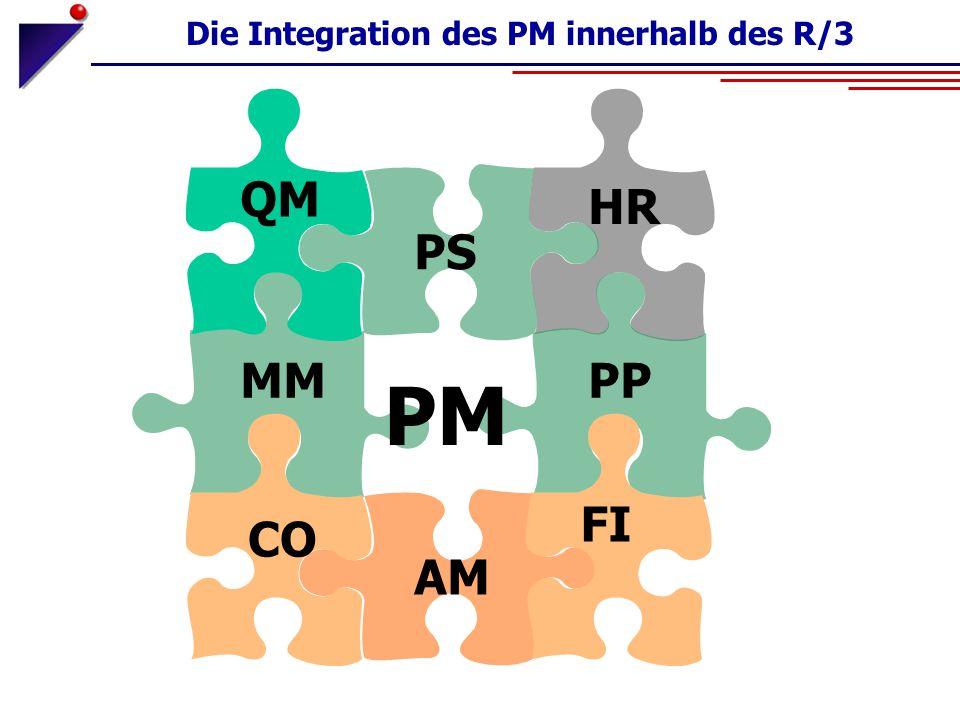 Die Integration des PM innerhalb des R/3 PS MM CO PM HR QM FI AM PP