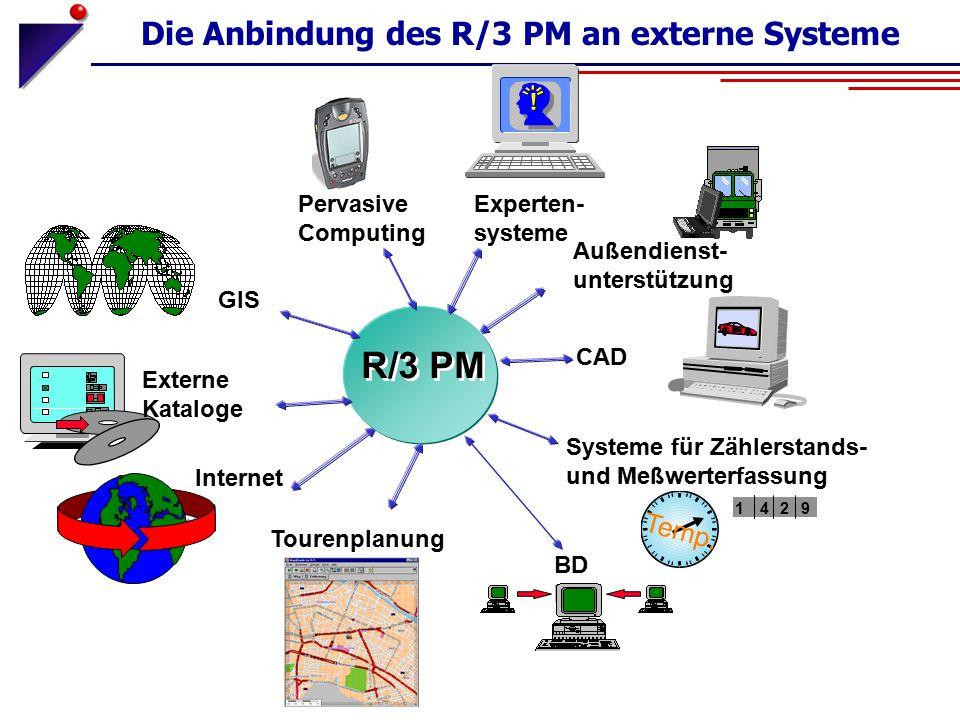Die Anbindung des R/3 PM an externe Systeme R/3 PM Experten- systeme Außendienst- unterstützung CAD Systeme für Zählerstands- und Meßwerterfassung GIS