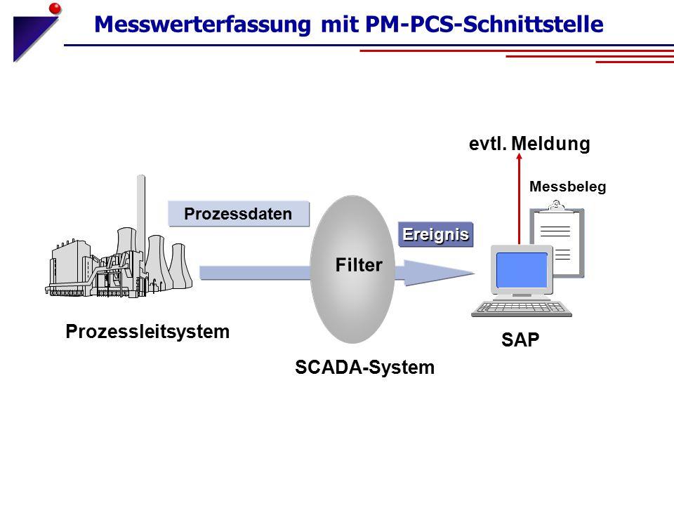  SAP AG Prozessleitsystem SCADA-System SAP Prozessdaten Ereignis evtl. Meldung Filter Messbeleg Messwerterfassung mit PM-PCS-Schnittstelle