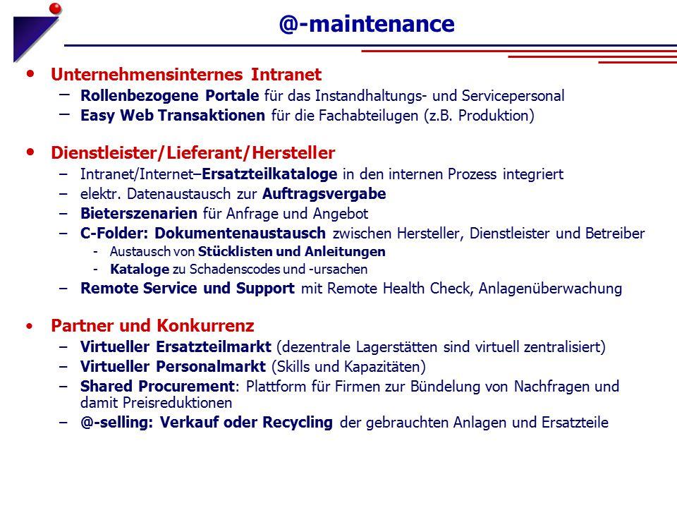 @-maintenance Unternehmensinternes Intranet – Rollenbezogene Portale für das Instandhaltungs- und Servicepersonal – Easy Web Transaktionen für die Fac