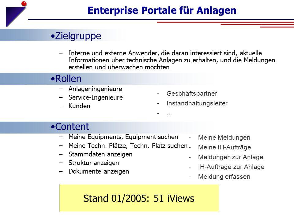 Enterprise Portale für Anlagen Zielgruppe –Interne und externe Anwender, die daran interessiert sind, aktuelle Informationen über technische Anlagen z