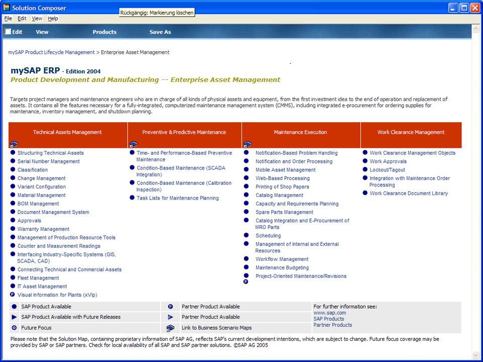 Solution Map Enterprise Asset Management