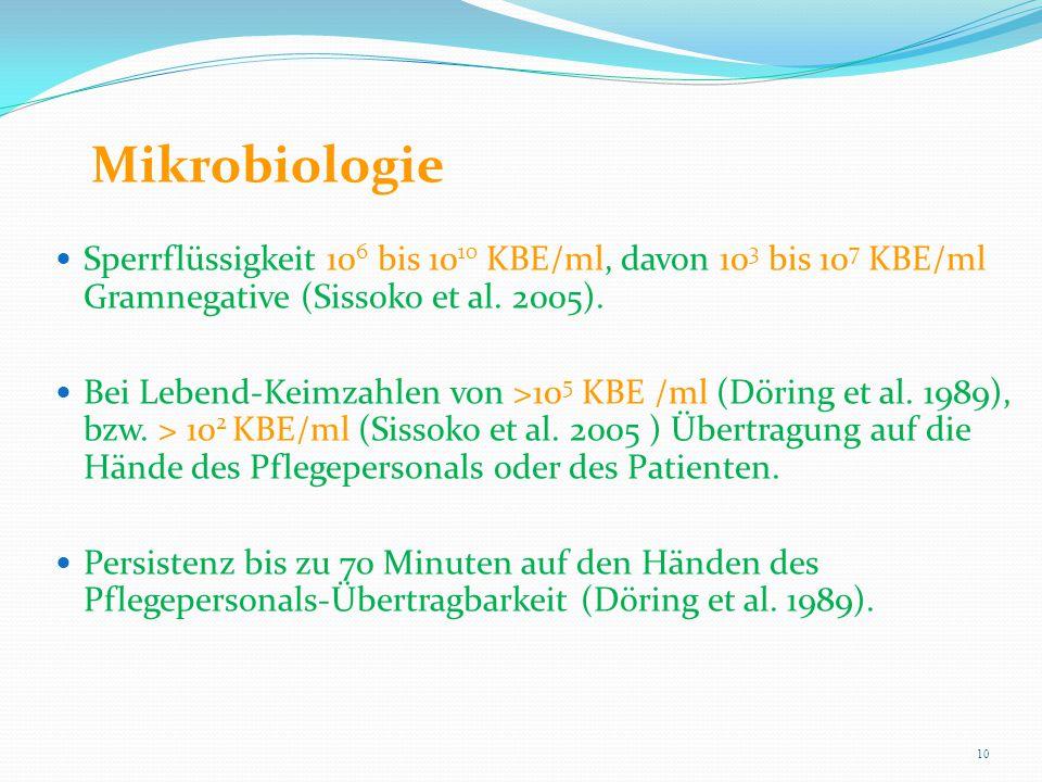 Mikrobiologie Sperrflüssigkeit 10 6 bis 10 10 KBE/ml, davon 10 3 bis 10 7 KBE/ml Gramnegative (Sissoko et al. 2005). Bei Lebend-Keimzahlen von >10 5 K