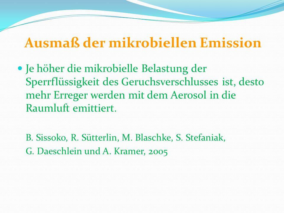 Ausmaß der mikrobiellen Emission Je höher die mikrobielle Belastung der Sperrflüssigkeit des Geruchsverschlusses ist, desto mehr Erreger werden mit de