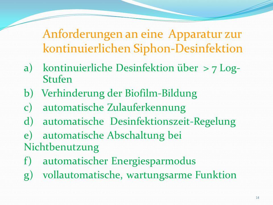 Anforderungen an eine Apparatur zur kontinuierlichen Siphon-Desinfektion a) kontinuierliche Desinfektion über > 7 Log- Stufen b) Verhinderung der Biof