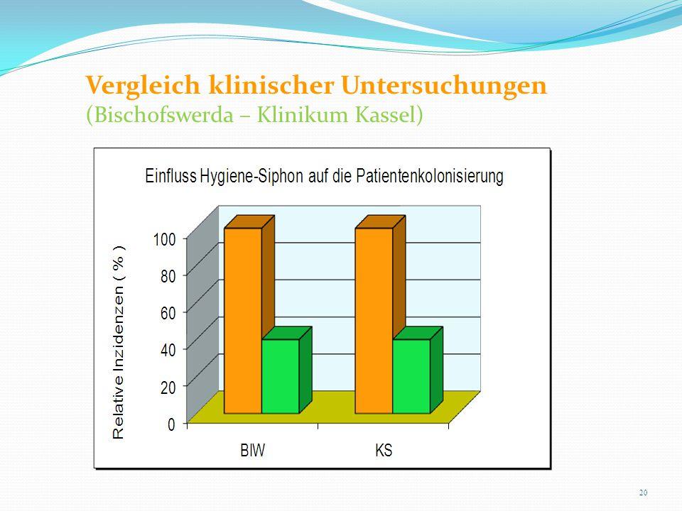 Vergleich klinischer Untersuchungen (Bischofswerda – Klinikum Kassel) 20
