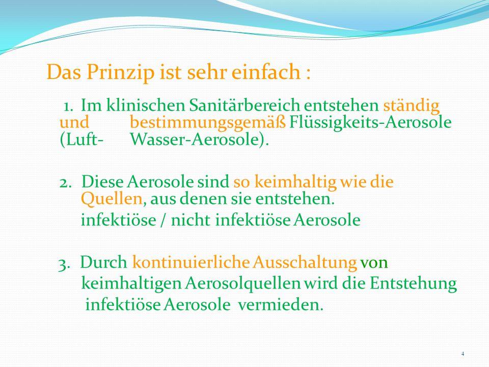 Das Prinzip ist sehr einfach : 1.Im klinischen Sanitärbereich entstehen ständig und bestimmungsgemäß Flüssigkeits-Aerosole (Luft-Wasser-Aerosole). 2.