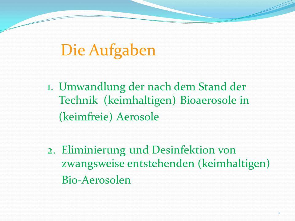 Die Aufgaben 1. Umwandlung der nach dem Stand der Technik (keimhaltigen) Bioaerosole in (keimfreie) Aerosole 2. Eliminierung und Desinfektion von zwan