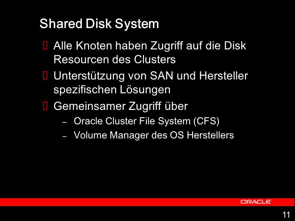 11 Shared Disk System  Alle Knoten haben Zugriff auf die Disk Resourcen des Clusters  Unterstützung von SAN und Hersteller spezifischen Lösungen  G