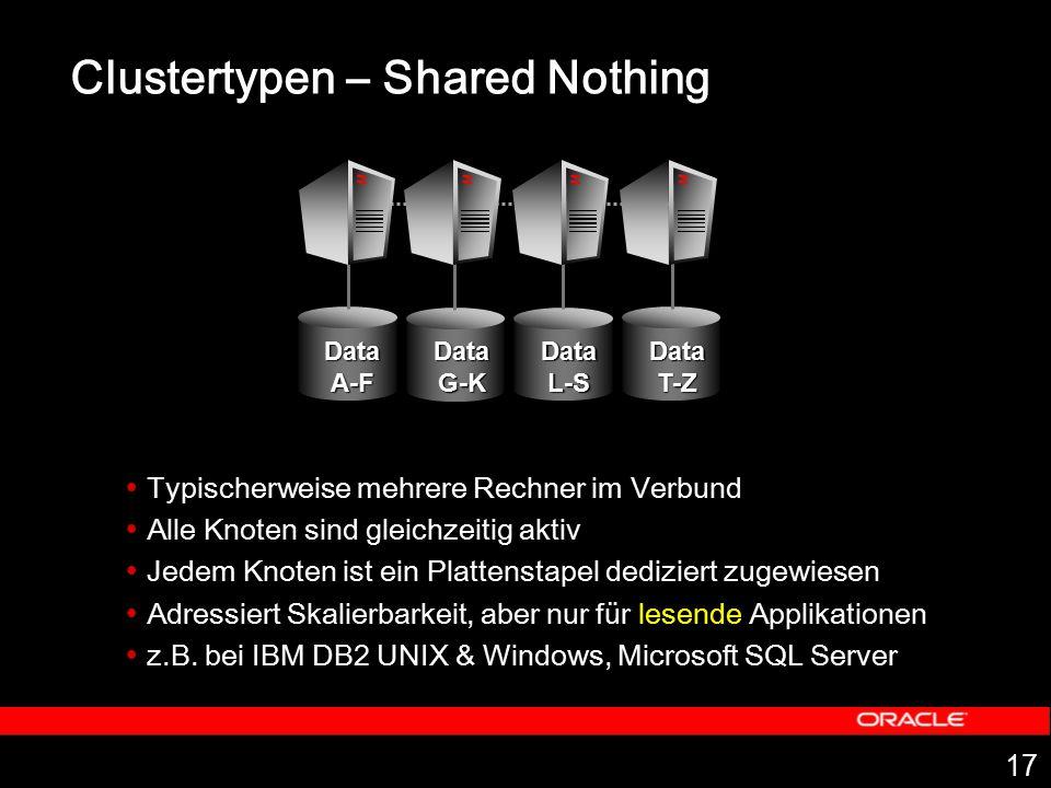 17 Clustertypen – Shared Nothing  Typischerweise mehrere Rechner im Verbund  Alle Knoten sind gleichzeitig aktiv  Jedem Knoten ist ein Plattenstape