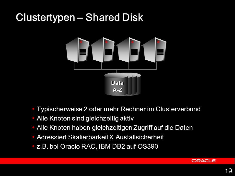 19 Clustertypen – Shared Disk DataA-Z DataA-Z  Typischerweise 2 oder mehr Rechner im Clusterverbund  Alle Knoten sind gleichzeitig aktiv  Alle Knot