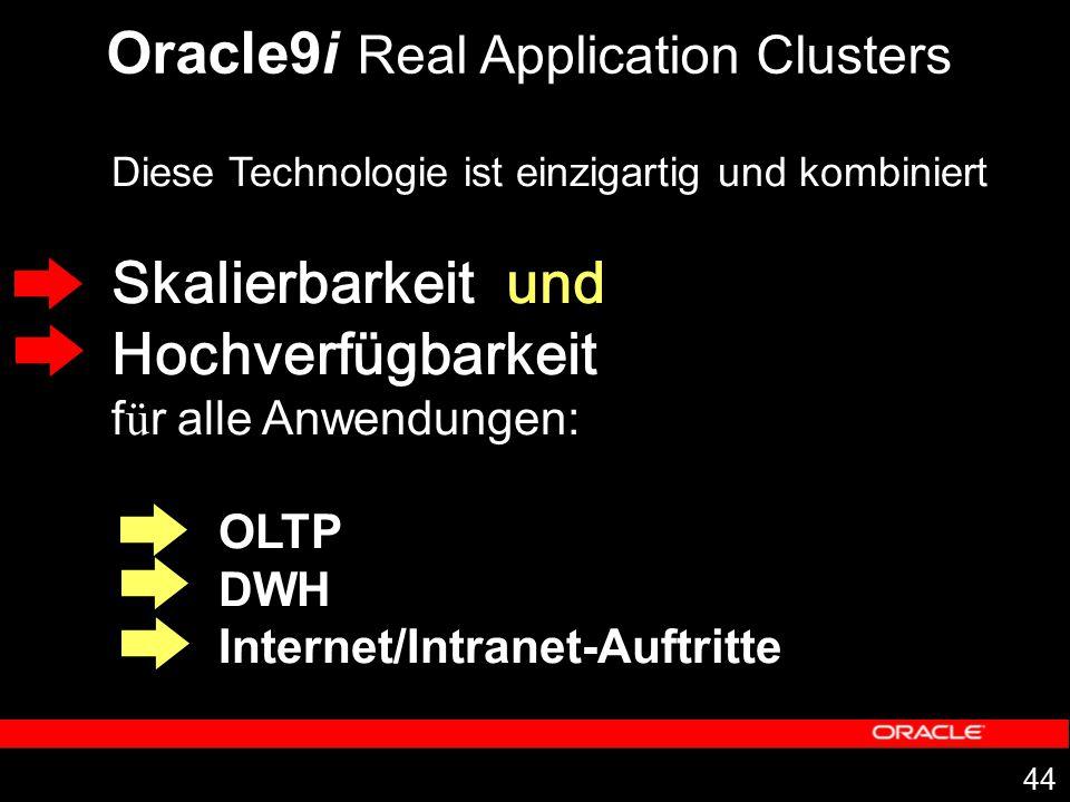 44 Diese Technologie ist einzigartig und kombiniert Skalierbarkeit und Hochverfügbarkeit f ü r alle Anwendungen: OLTP DWH Internet/Intranet-Auftritte