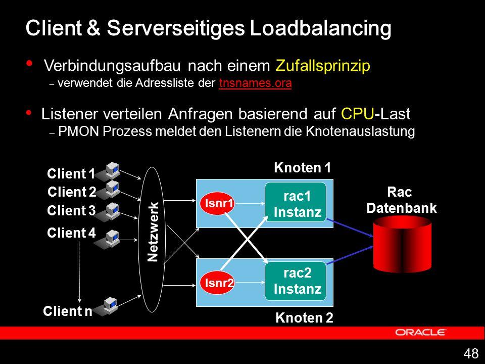 48 Listener verteilen Anfragen basierend auf CPU-Last – PMON Prozess meldet den Listenern die Knotenauslastung Knoten 2 rac1 Instanz Knoten 1 lsnr1 ra