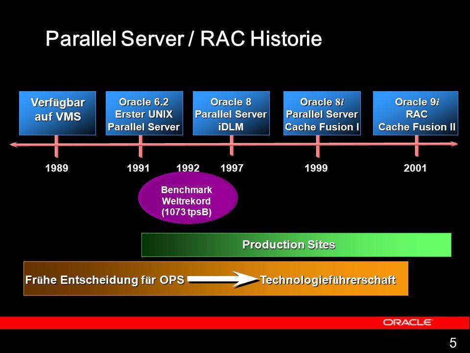 6 Real Application Clusters SMP NUMA  Jeder Hersteller: Sun, HP, Compaq, IBM,Linux, Win2000, OS/390  Knoten können beliebig hinzugefügt werden Cluster Jeder Hersteller, Jede Architektur 1 CPU Mainframe