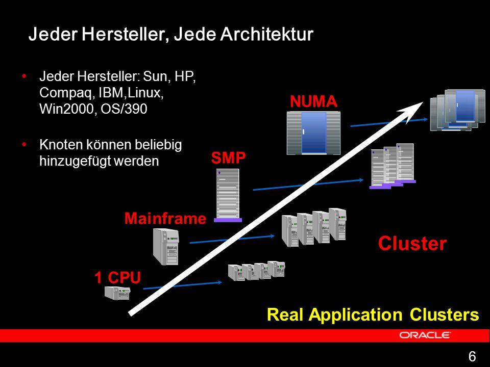 6 Real Application Clusters SMP NUMA  Jeder Hersteller: Sun, HP, Compaq, IBM,Linux, Win2000, OS/390  Knoten können beliebig hinzugefügt werden Clust