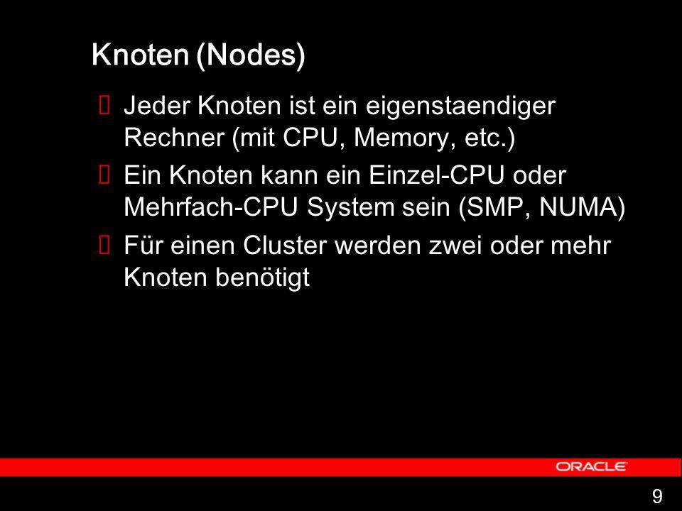 9 Knoten (Nodes)  Jeder Knoten ist ein eigenstaendiger Rechner (mit CPU, Memory, etc.)  Ein Knoten kann ein Einzel-CPU oder Mehrfach-CPU System sein